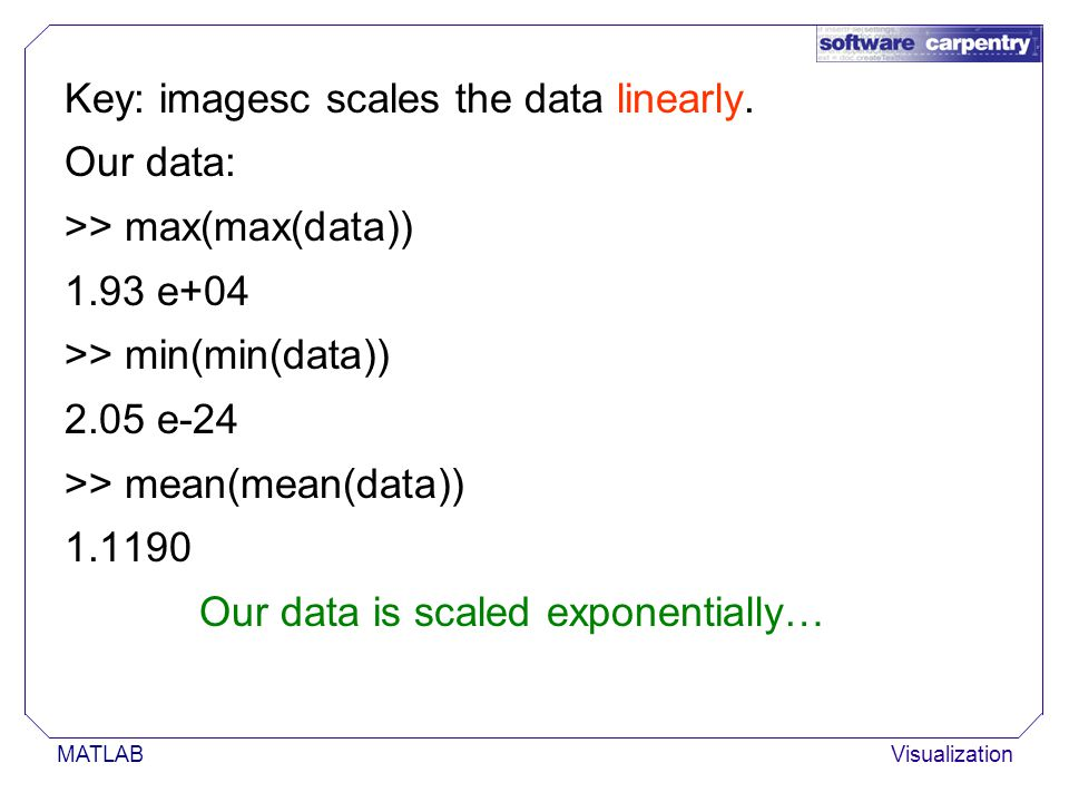 MATLABVisualization Key: imagesc scales the data linearly.