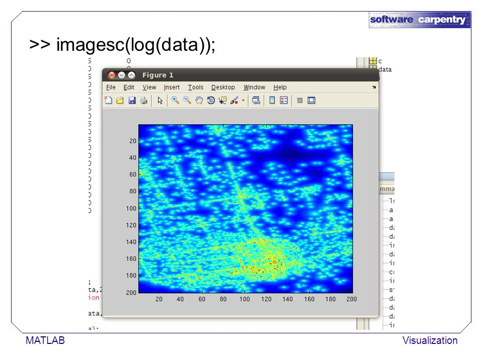MATLABVisualization >> imagesc(log(data));