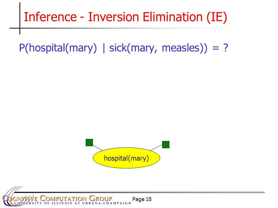 Page 18 Inference - Inversion Elimination (IE) P(hospital(mary) | sick(mary, measles)) = ? hospital(mary)
