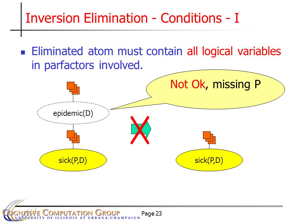 Page 23 Inversion Elimination - Conditions - I Eliminated atom must contain all logical variables in parfactors involved. sick(P,D) epidemic(D) Not Ok
