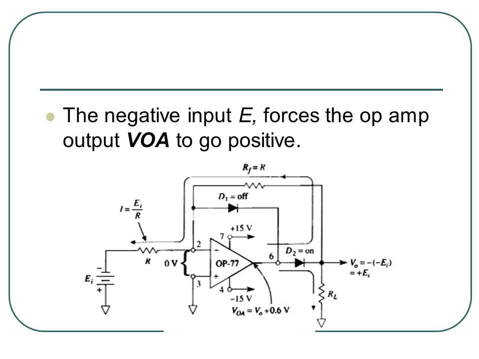 This causes D2 to conduct.The circuit then acts like an inverter, since Rf = Ri, and Vo =+E1.