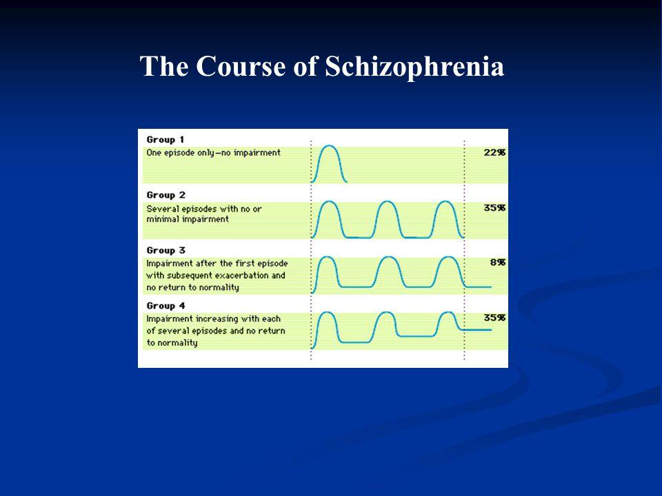 The Course of Schizophrenia