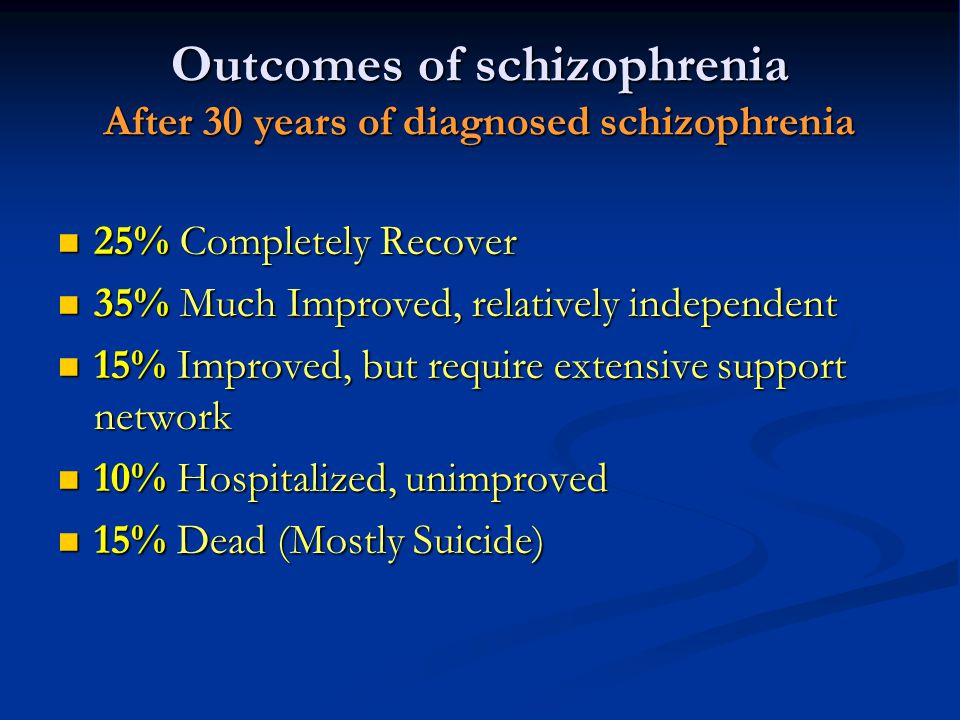 Outcomes of schizophrenia After 30 years of diagnosed schizophrenia 25% Completely Recover 25% Completely Recover 35% Much Improved, relatively indepe