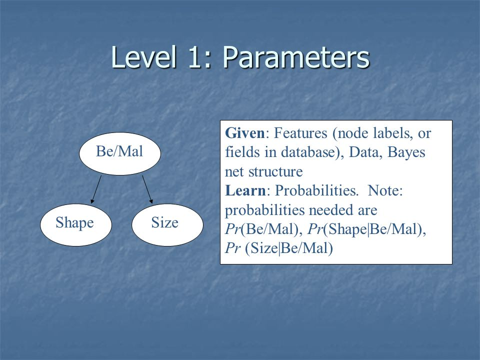 Level 1: Parameters Be/Mal Shape Size Given: Features (node labels, or fields in database), Data, Bayes net structure Learn: Probabilities.