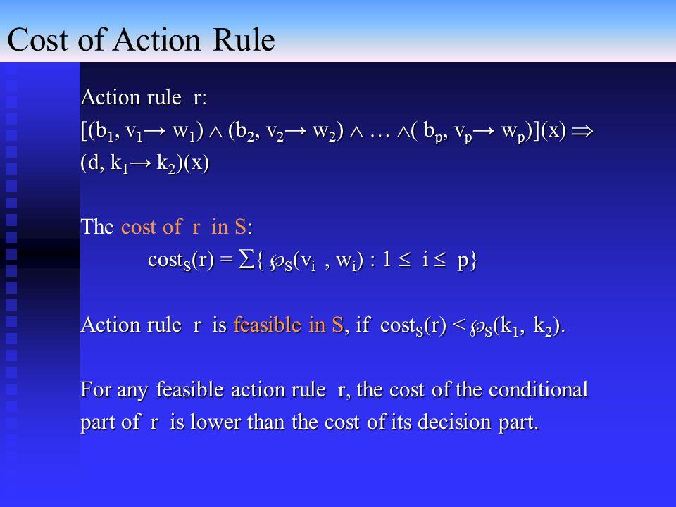 Cost of Action Rule Action rule : Action rule r: [(b 1, v 1 → w 1 )  (b 2, v 2 → w 2 )  …  ( b p, v p → w p )](x)  (d, k 1 → k 2 )(x) : The cost of r in S: cost S (r) =  {  S (v i, w i ) : 1  i  p} Action rule r is feasible in S, if cost S (r) <  S (k 1, k 2 ).