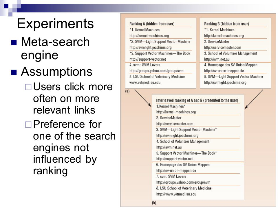 16 Experiments Meta-search engine Assumptions  Users click more often on more relevant links  Preference for one of the search engines not influence