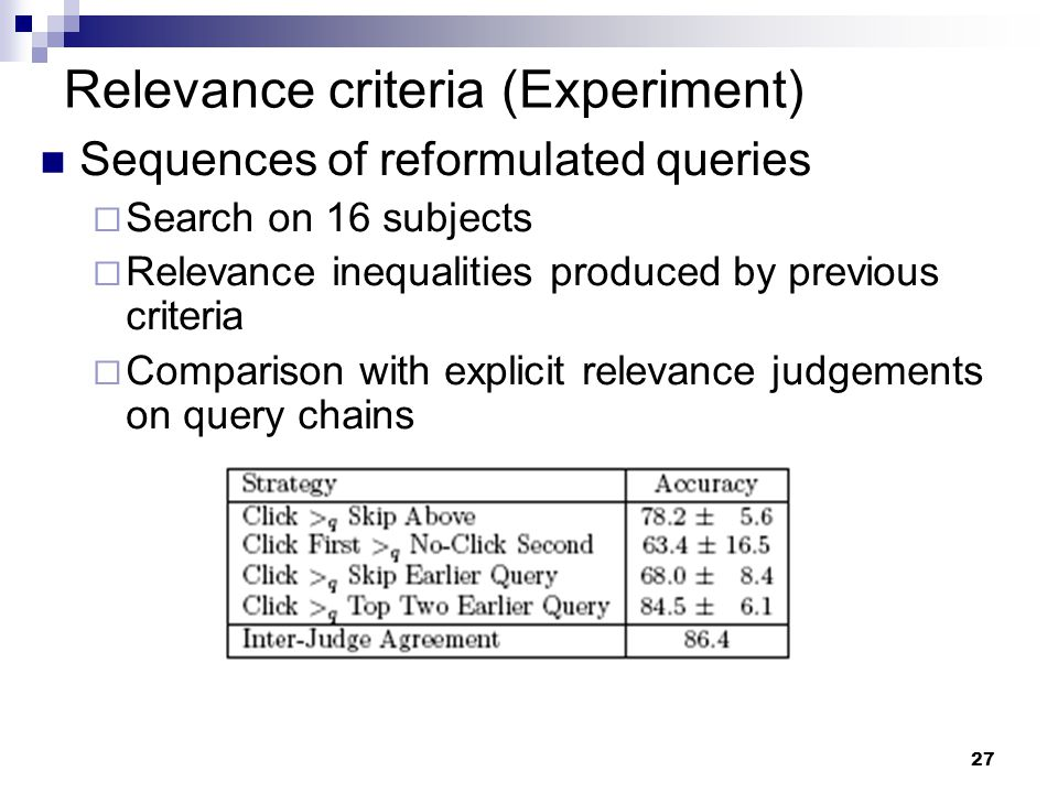 27 Relevance criteria (Experiment) Sequences of reformulated queries  Search on 16 subjects  Relevance inequalities produced by previous criteria 