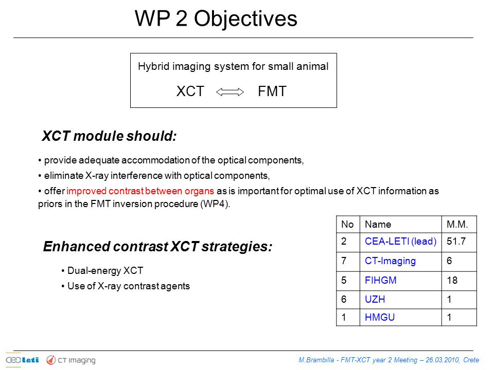 WP 2 Objectives provide adequate accommodation of the optical components, eliminate X-ray interference with optical components, offer improved contrast between organs as is important for optimal use of XCT information as priors in the FMT inversion procedure (WP4).