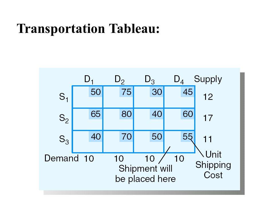 Transportation Tableau: