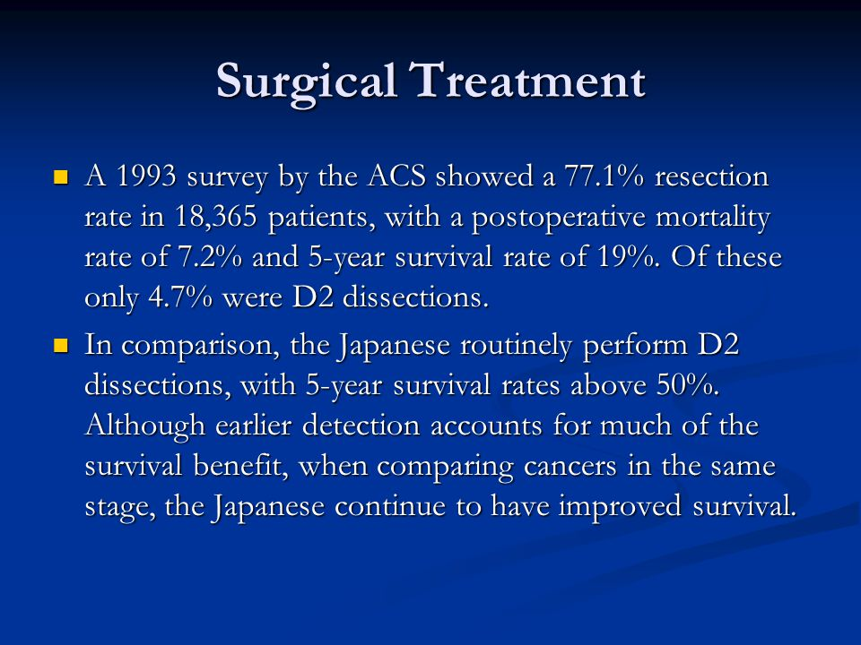Surgical Treatment A 1993 survey by the ACS showed a 77.1% resection rate in 18,365 patients, with a postoperative mortality rate of 7.2% and 5-year survival rate of 19%.