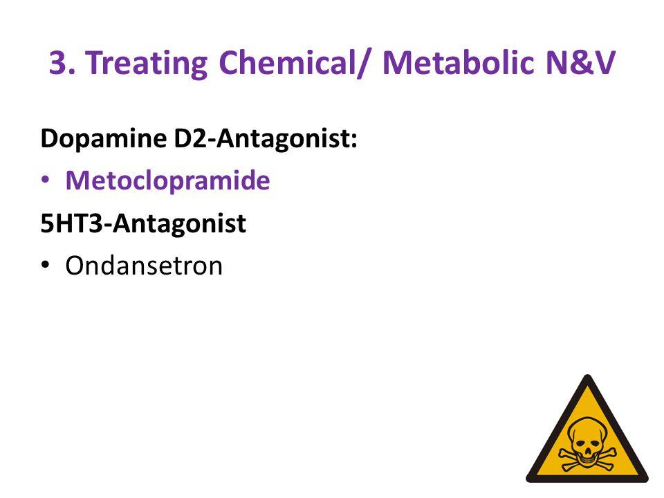3. Treating Chemical/ Metabolic N&V Dopamine D2-Antagonist: Metoclopramide 5HT3-Antagonist Ondansetron