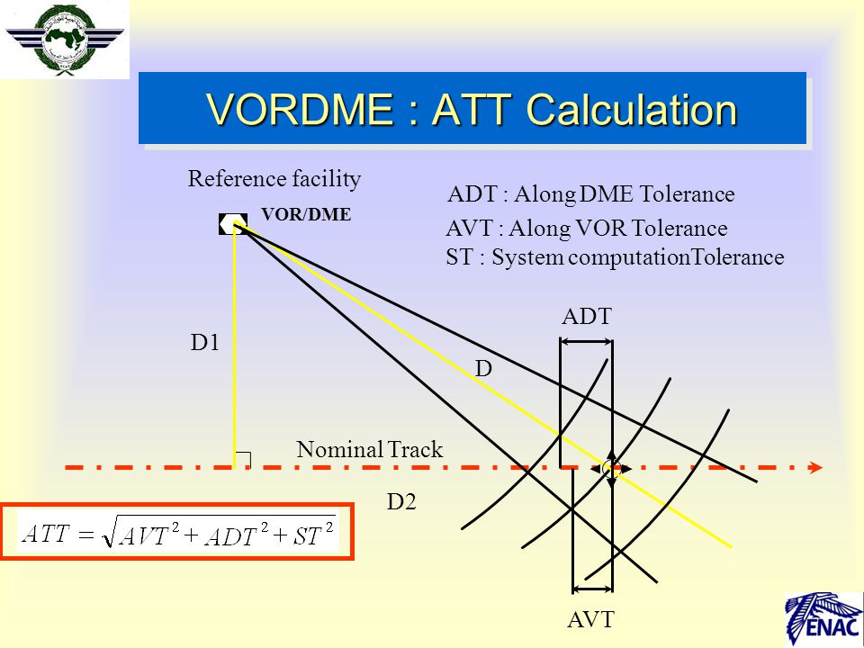Nominal Track Reference facility VOR/DME D D1 D2 VORDME : ATT Calculation ADT : Along DME Tolerance ADT AVT : Along VOR Tolerance ST : System computat