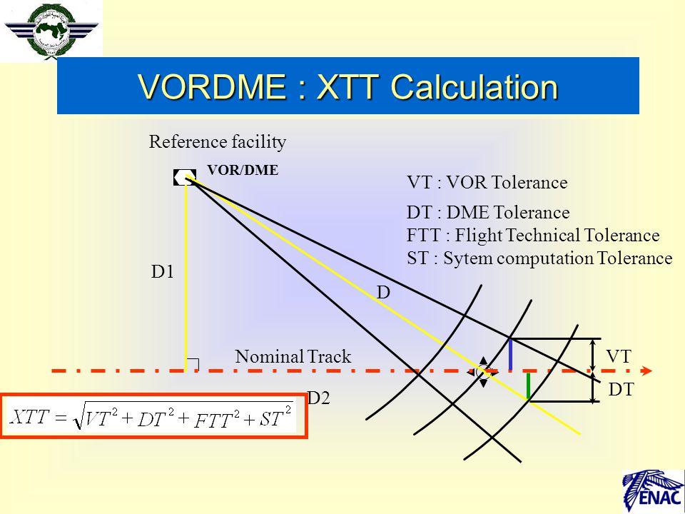 D2 Nominal Track VOR/DME Reference facility D D1 VT VT : VOR Tolerance DT DT : DME Tolerance FTT : Flight Technical Tolerance ST : Sytem computation T