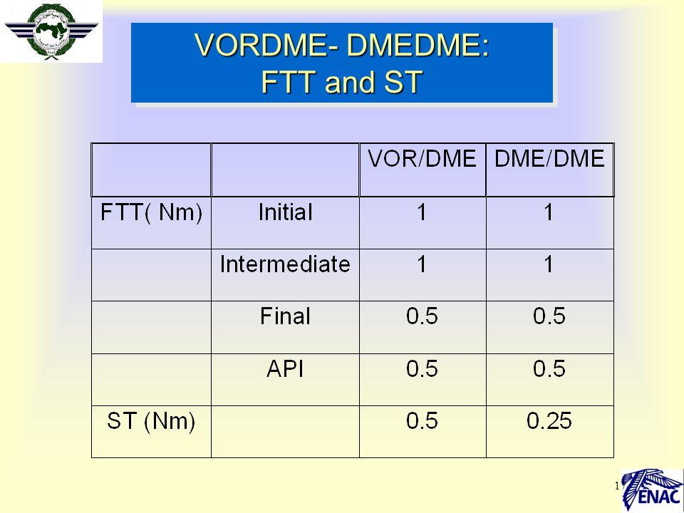 17 VORDME- DMEDME: FTT and ST