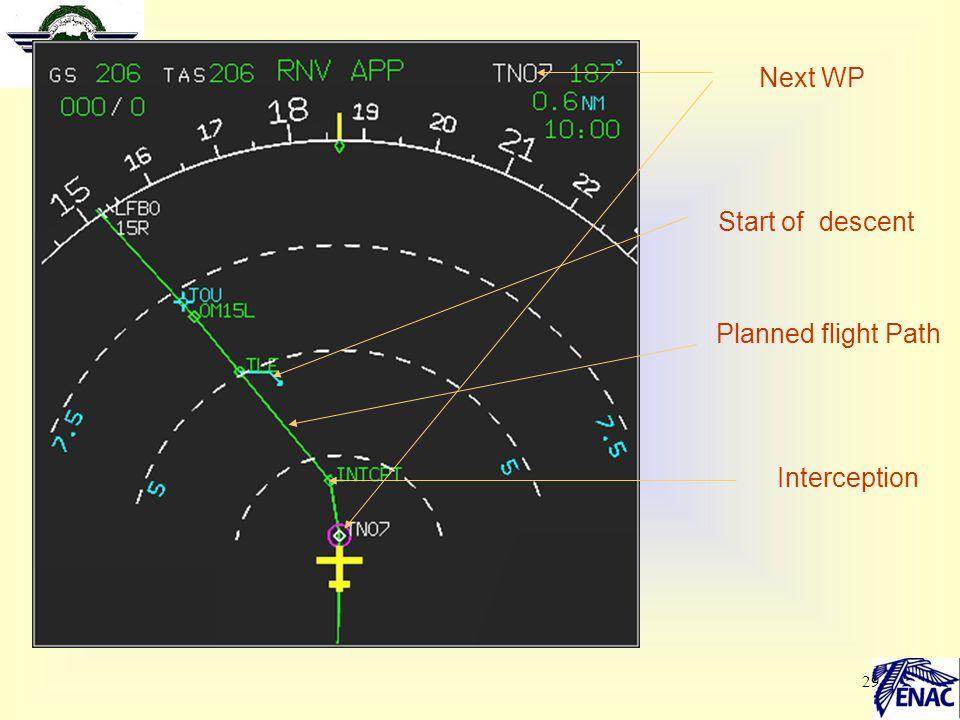 29 Planned flight Path Start of descent Interception Next WP