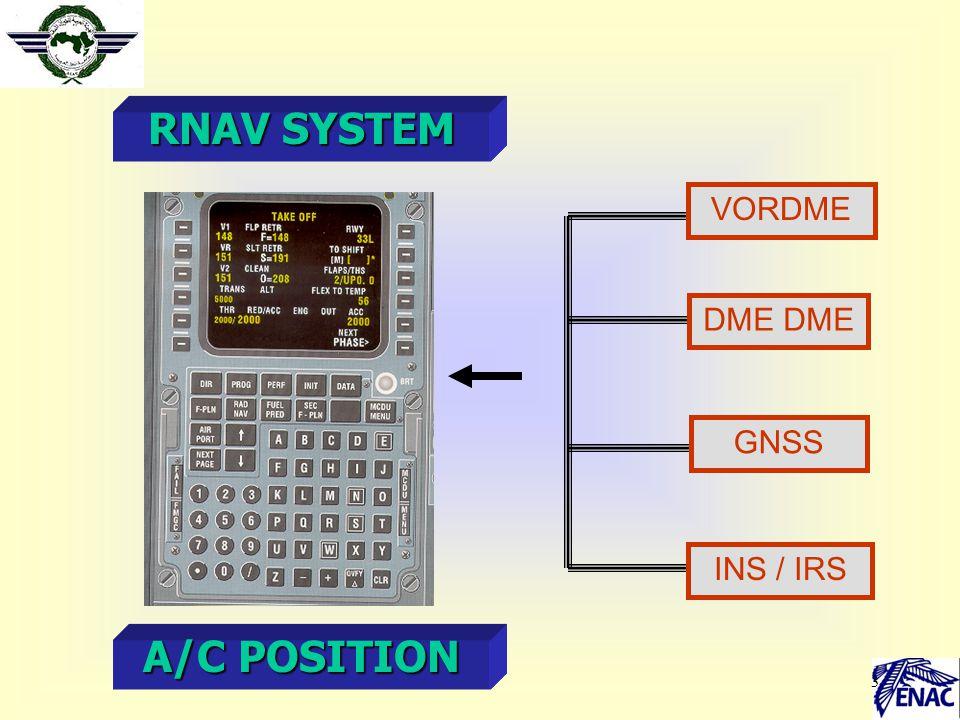 D2 Nominal Track VOR/DME Reference facility D D1 VT VT : VOR Tolerance DT DT : DME Tolerance FTT : Flight Technical Tolerance ST : Sytem computation Tolerance VORDME : XTT Calculation