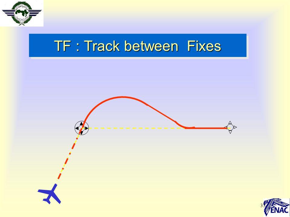 33 TF : Track between Fixes