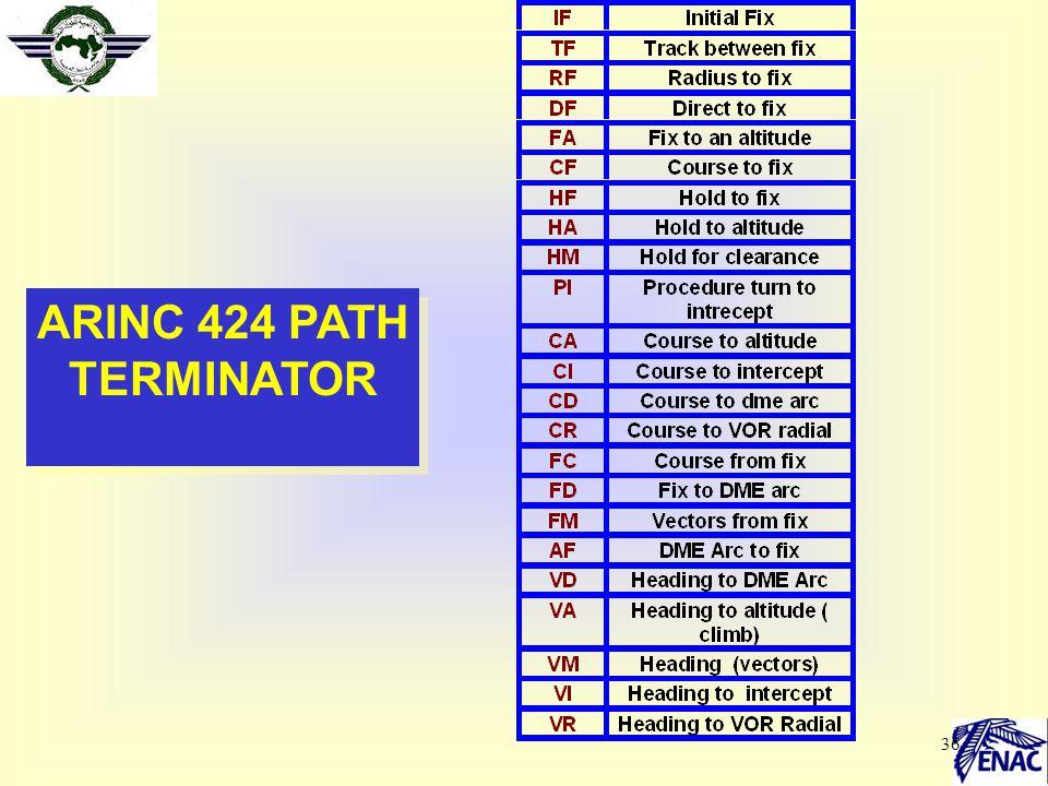 36 ARINC 424 PATH TERMINATOR