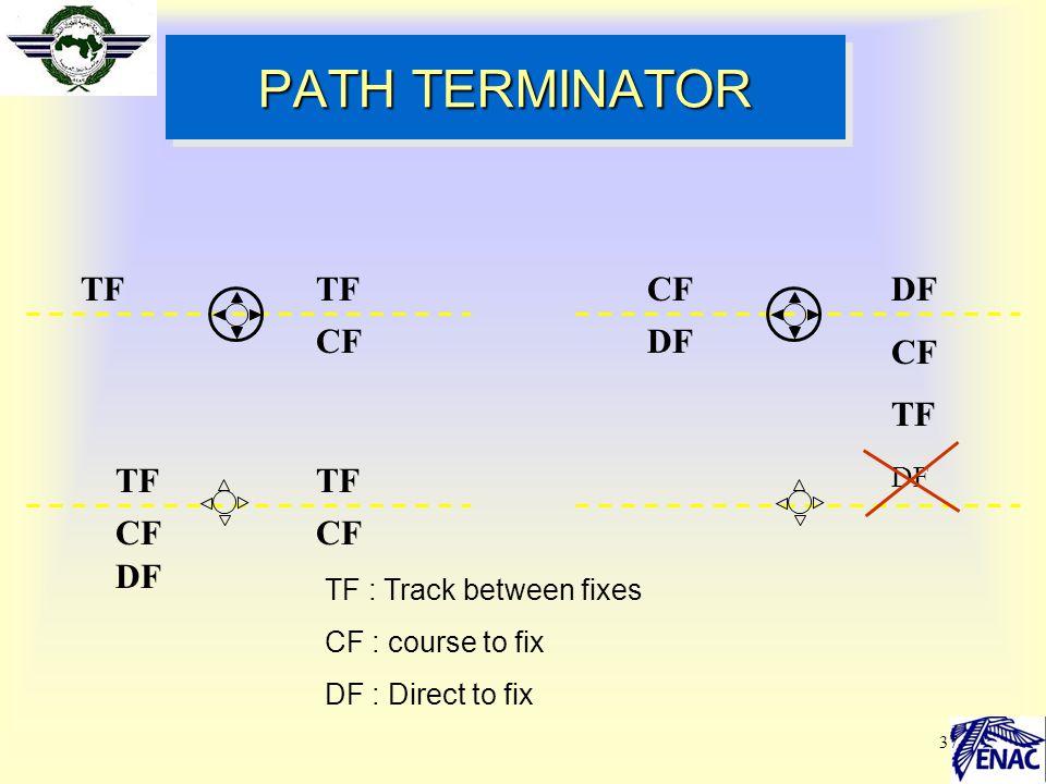 37 DF PATH TERMINATOR TF CF DF CF TF CF DF TF CF TF DF TF : Track between fixes CF : course to fix DF : Direct to fix