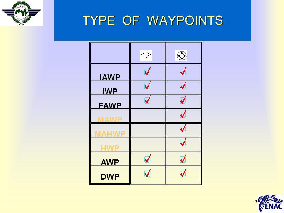 39 TYPE OF WAYPOINTS IAWP IWP FAWP MAWP MAHWP HWP AWP DWP