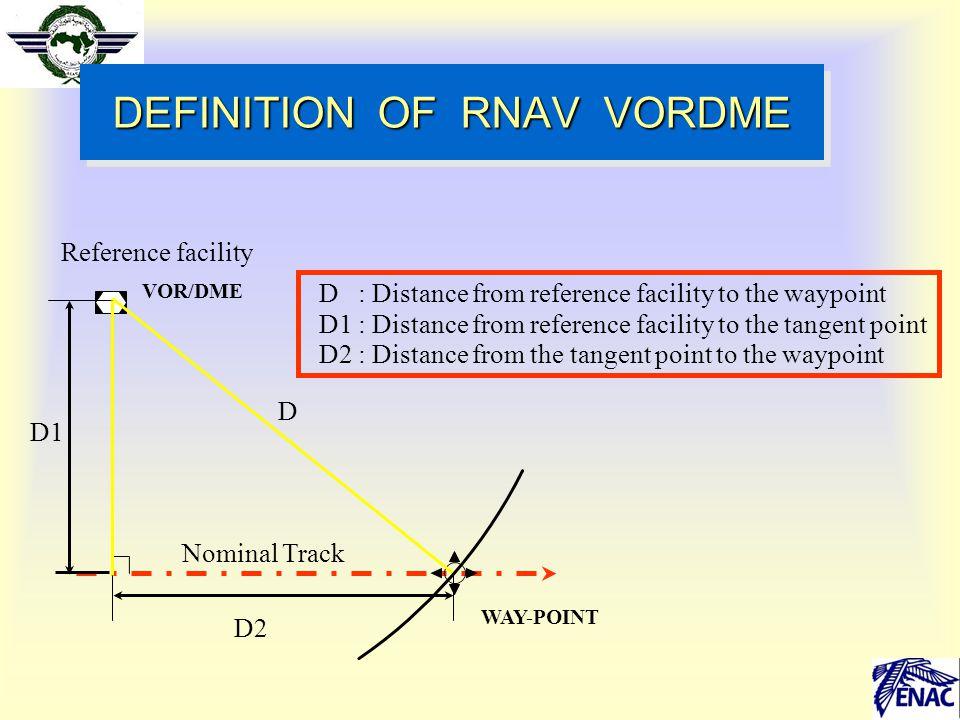 DEFINITION OF RNAV VORDME Reference facility VOR/DME Nominal Track WAY-POINT D : Distance from reference facility to the waypoint D D1 D1 : Distance f