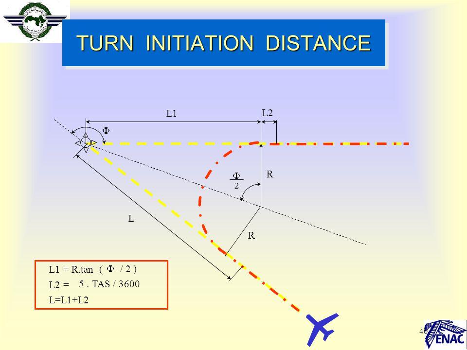 40 TURN INITIATION DISTANCE 2 R R L1 = R.tan ( L2 = / 2 ) 5. TAS / 3600 L=L1+L2 L1 L2 L