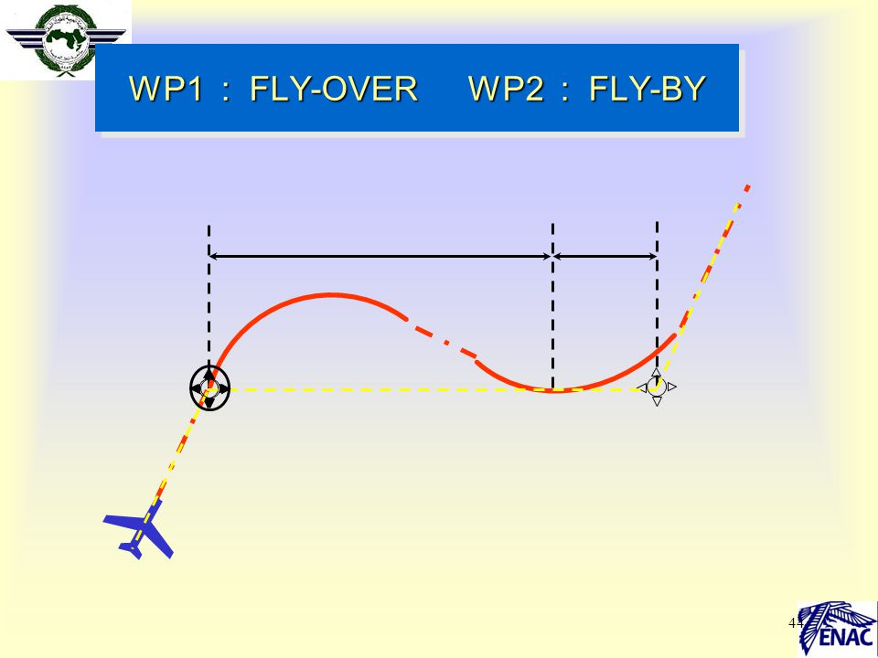 44 WP1 : FLY-OVER WP2 : FLY-BY