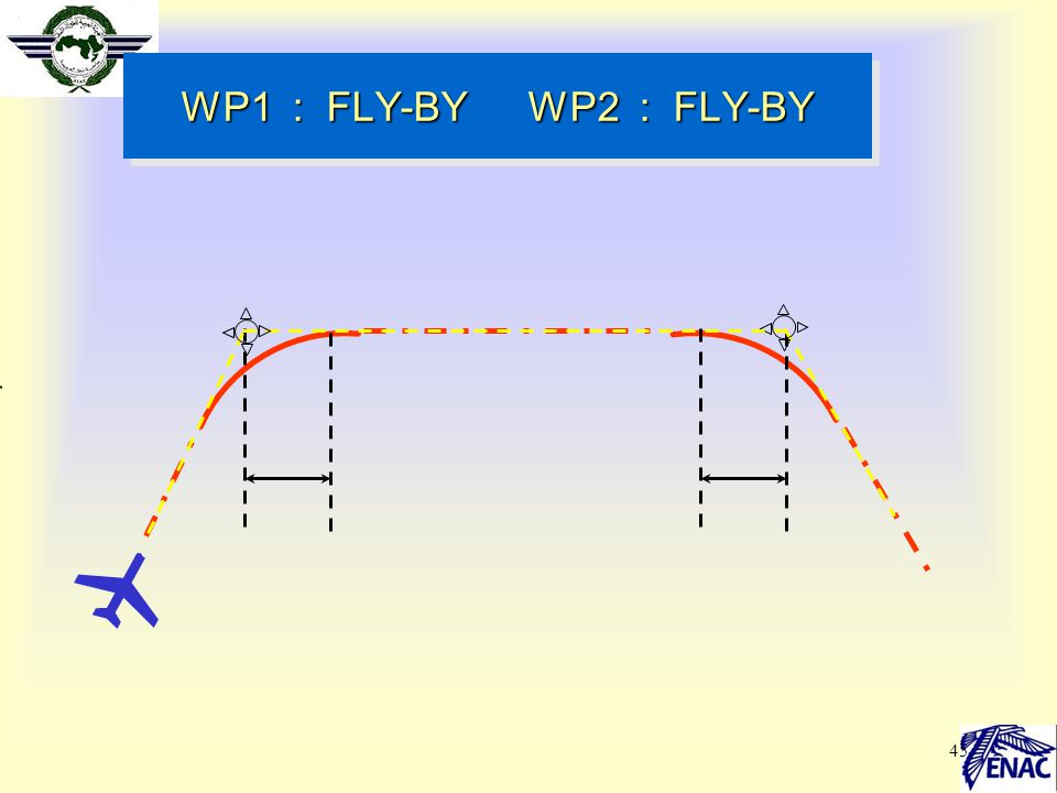 45 WP1 : FLY-BY WP2 : FLY-BY