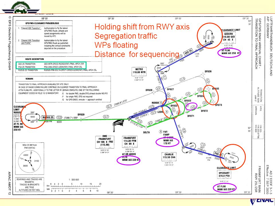 49 Holding shift from RWY axis WPs floating Segregation traffic Distance for sequencing