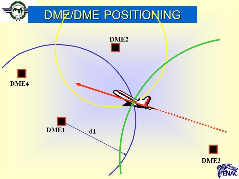 5 DME/DME POSITIONING d1 DME3 DME1 DME4 DME2