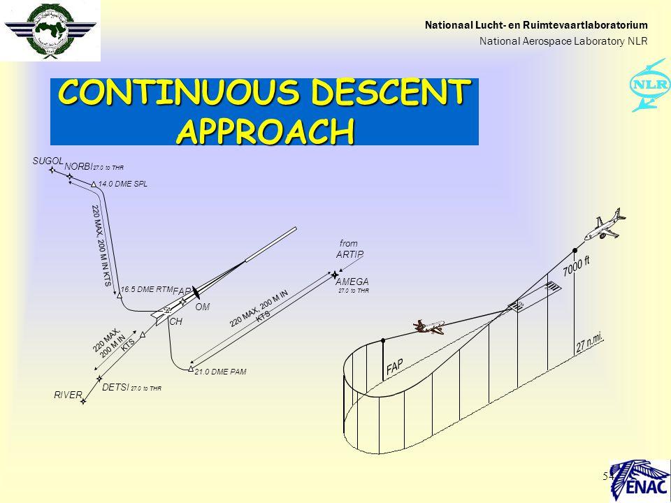 54 CONTINUOUS DESCENT APPROACH Nationaal Lucht- en Ruimtevaartlaboratorium National Aerospace Laboratory NLR