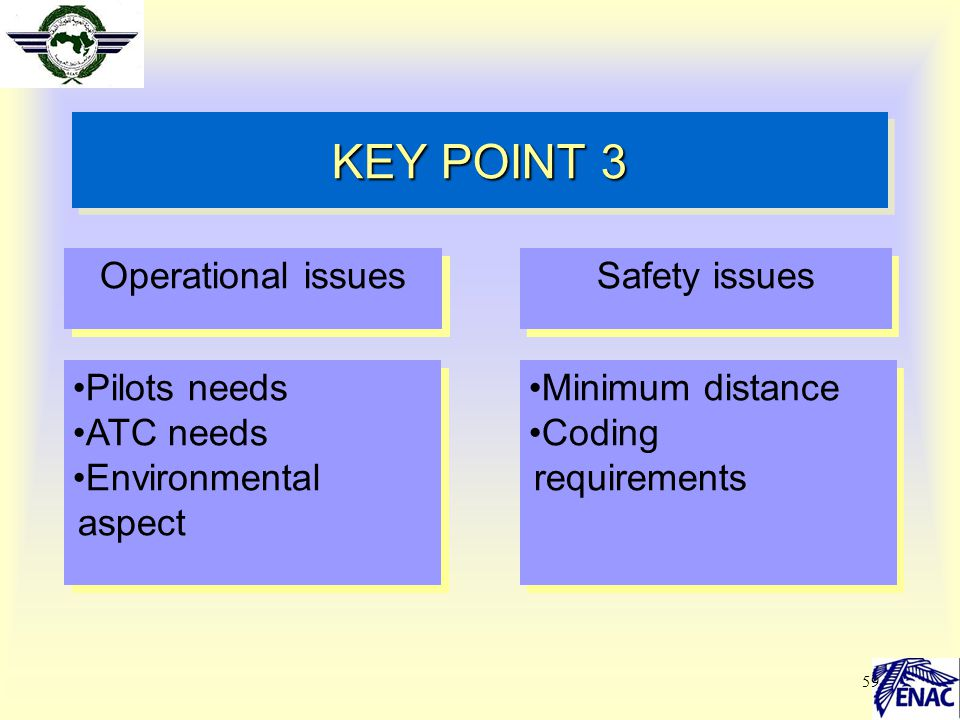59 KEY POINT 3 Safety issues Minimum distance Coding requirements Minimum distance Coding requirements Operational issues Pilots needs ATC needs Envir