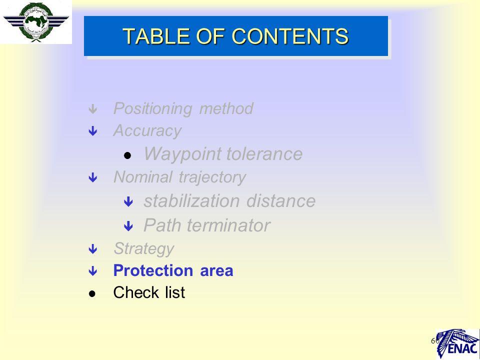 60 TABLE OF CONTENTS ê Positioning method ê Accuracy l Waypoint tolerance ê Nominal trajectory ê stabilization distance ê Path terminator ê Strategy ê