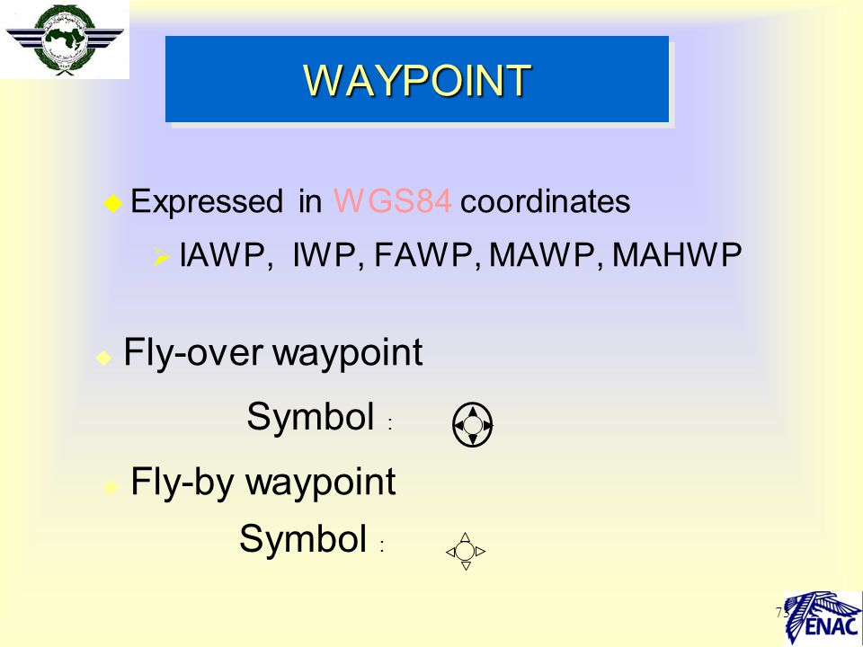 73 WAYPOINTWAYPOINT  Expressed in WGS84 coordinates  IAWP, IWP, FAWP, MAWP, MAHWP  Fly-by waypoint Symbol :  Fly-over waypoint Symbol :