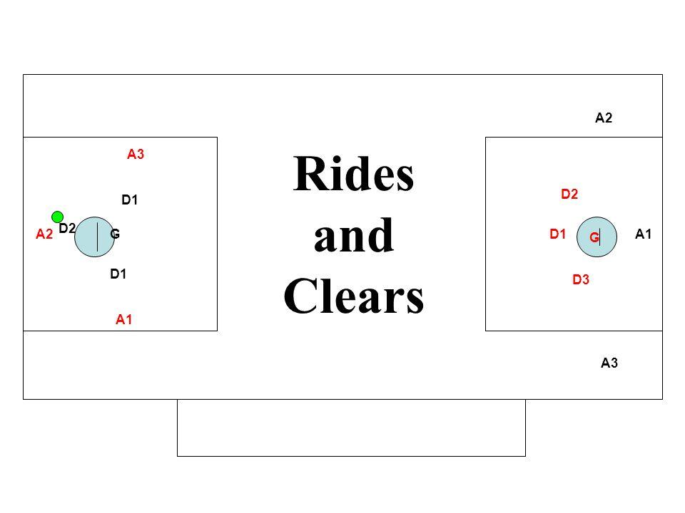 A1 A2 A3 D1 GA2 A3 D1 D2 D3 G Rides and Clears A1 D2