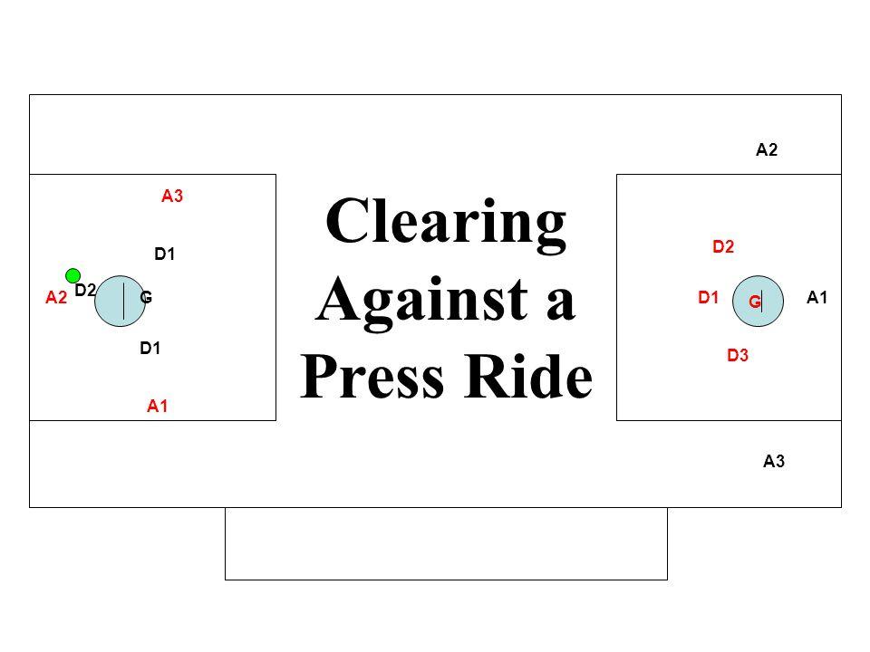 A1 A2 A3 D1 GA2 A3 D1 D2 D3 G Clearing Against a Press Ride A1 D2