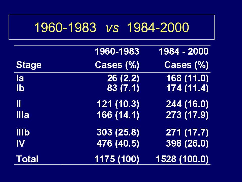 1960-1983 vs 1984-2000