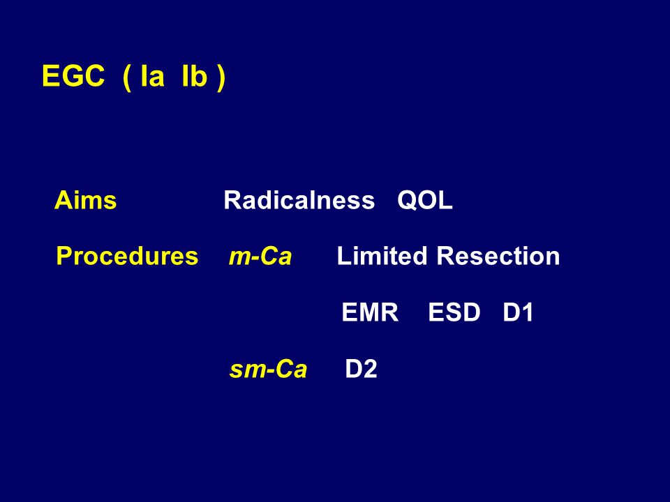 EGC ( Ia Ib ) Aims Radicalness QOL Procedures m-Ca Limited Resection EMR ESD D1 sm-Ca D2