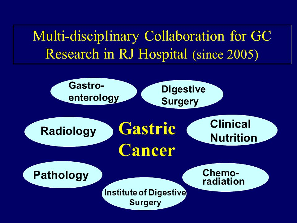 Translational Research to Improve the Outcome of Gastric Cancer Patients New Techniques for early diagnosis of gastric cancer Pre-operative staging Intra-operative peritoneal hyperthermic chemotherapy ( IPHC ) Multi-modality treatment of gastric cancer according to different stages