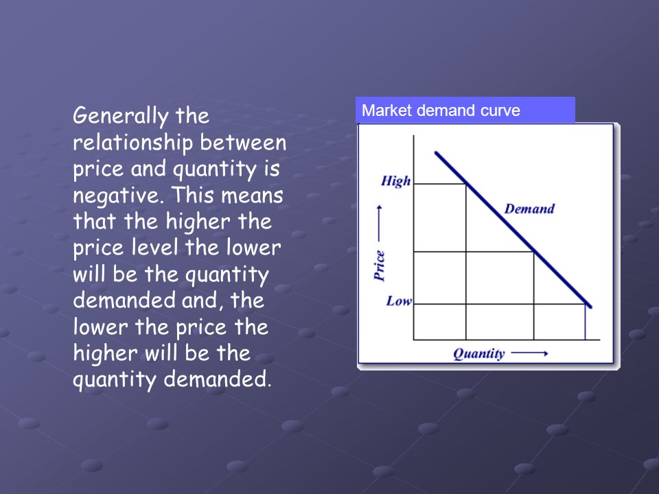 Generally the relationship between price and quantity is negative. This means that the higher the price level the lower will be the quantity demanded