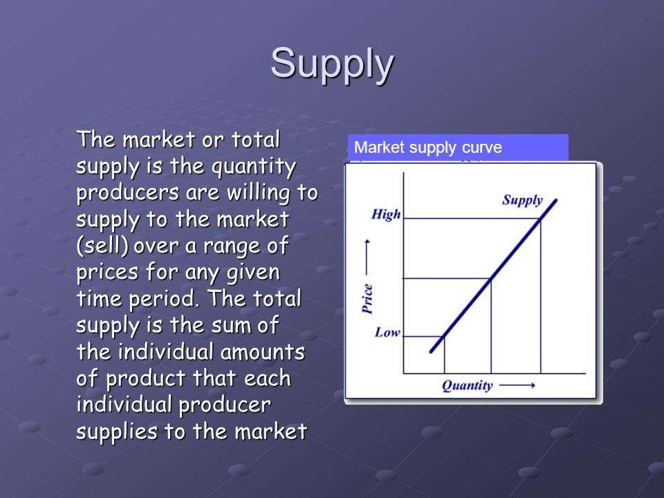 Supply The market or total supply is the quantity producers are willing to supply to the market (sell) over a range of prices for any given time perio
