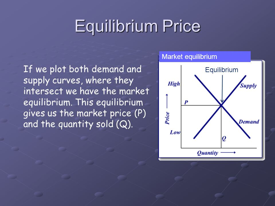 Equilibrium Price Market equilibrium If we plot both demand and supply curves, where they intersect we have the market equilibrium. This equilibrium g