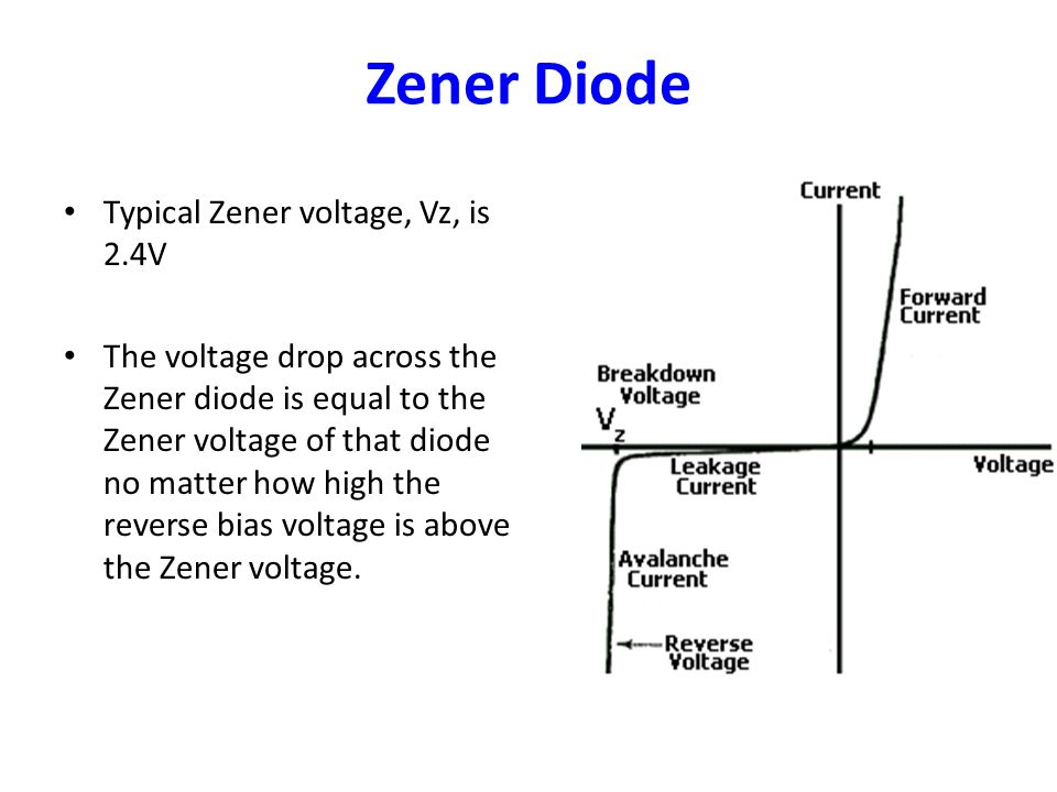 Zener Diode Typical Zener voltage, Vz, is 2.4V The voltage drop across the Zener diode is equal to the Zener voltage of that diode no matter how high