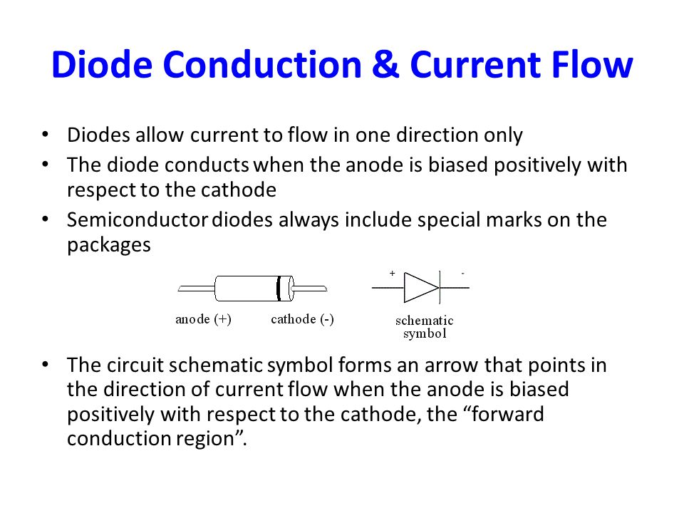 Diode Current Direction Diode Conduction Current
