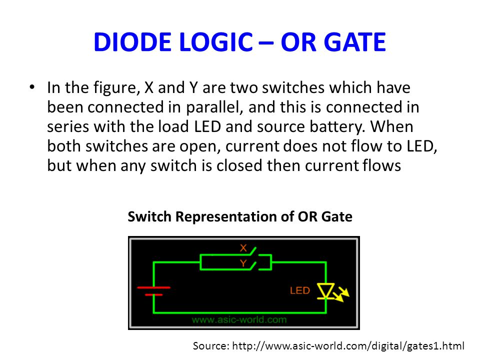 DIODE LOGIC – OR GATE In the figure, X and Y are two switches which have been connected in parallel, and this is connected in series with the load LED
