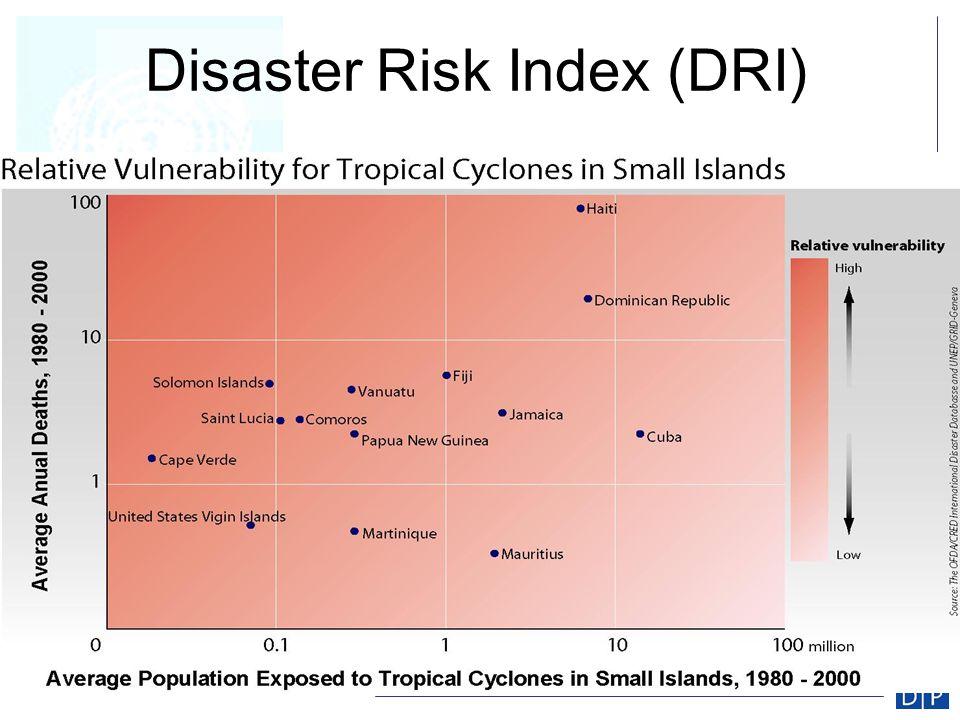 Disaster Risk Index (DRI)