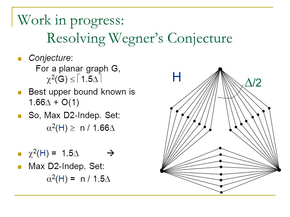Work in progress: Resolving Wegner's Conjecture Conjecture: For a planar graph G,  2 (G)   1.5  Best upper bound known is 1.66  + O(1) So, Max D2-Indep.