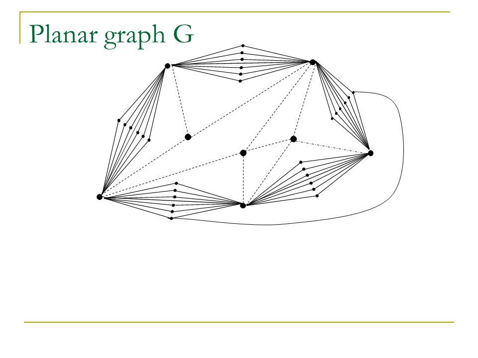Planar graph G