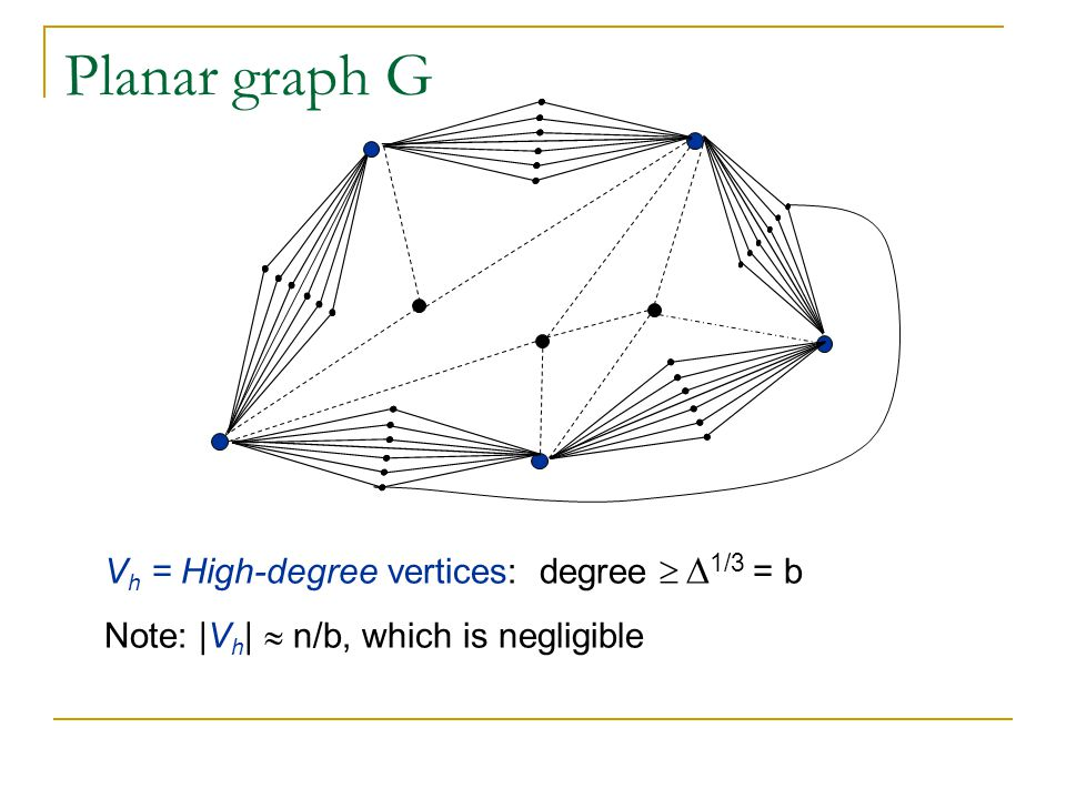 V h = High-degree vertices: degree   1/3 = b Note: |V h |  n/b, which is negligible