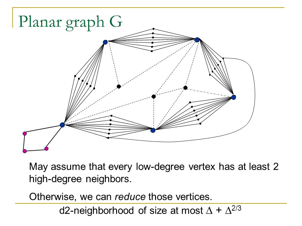 Planar graph G May assume that every low-degree vertex has at least 2 high-degree neighbors.
